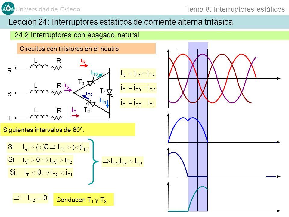 Universidad de Oviedo Tema 8: Interruptores estáticos 24.2 Interruptores con apagado natural Circuitos con tiristores en el neutro Lección 24: Interruptores estáticos de corriente alterna trifásica R S T T1T1 T2T2 T3T3 iRiR iSiS iTiT L R L R L R Conducen T 1 y T 3 Siguientes intervalos de 60º.