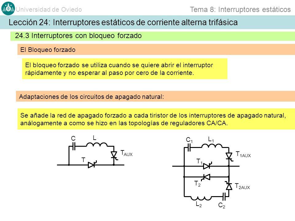 Universidad de Oviedo Tema 8: Interruptores estáticos 24.3 Interruptores con bloqueo forzado El Bloqueo forzado Lección 24: Interruptores estáticos de corriente alterna trifásica T1T1 C1C1 L1L1 T 1AUX C2C2 L2L2 T2T2 T 2AUX T C L T AUX Adaptaciones de los circuitos de apagado natural: El bloqueo forzado se utiliza cuando se quiere abrir el interruptor rápidamente y no esperar al paso por cero de la corriente.