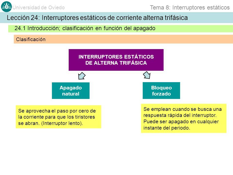 Universidad de Oviedo Tema 8: Interruptores estáticos Lección 24: Interruptores estáticos de corriente alterna trifásica 24.1 Introducción; clasificación en función del apagado Clasificación INTERRUPTORES ESTÁTICOS DE ALTERNA TRIFÁSICA Apagado natural Bloqueo forzado Se aprovecha el paso por cero de la corriente para que los tiristores se abran.