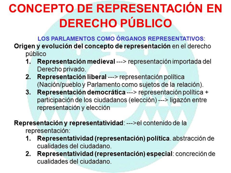 LAS CORTES GENERALES Y EL CONCEPTO DE REPRESENTACIÓN Las Cortes Generales como órgano representativo 1.
