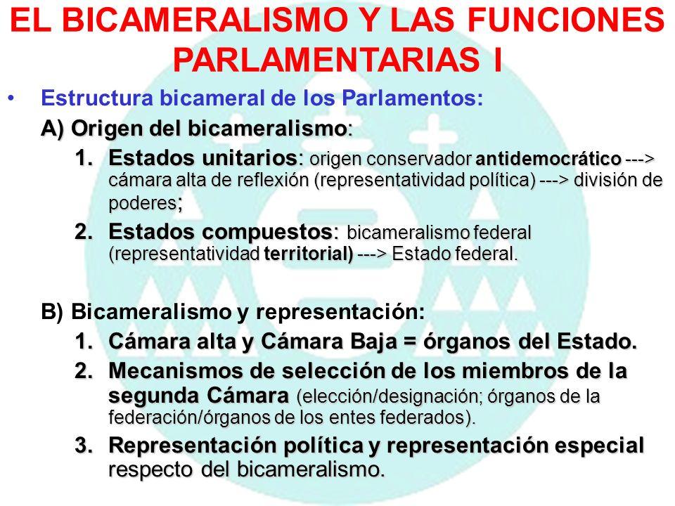 EL BICAMERALISMO Y LAS FUNCIONES PARLAMENTARIAS II El bicameralismo en la actualidad: 1.Estados federales: USA, RFA, Austria, Suiza; 2.Estados unitarios: Gran Bretaña, Francia; 3.Estados compuestos: España.