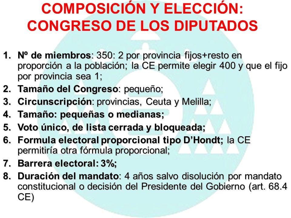 COMPOSICIÓN Y ELECCIÓN: SENADO 1.Nº de miembros indeterminado: senadores electivos ( 208, 4 por provincia, 3 Gran Canaria, Mallorca y Tenerife, 1 Ibiza-Formentera, Menorca, Fuerteventura, Gomera, Hierro, Lanzarote y La Palma; 2 en Ceuta y 2 en Melilla ) + senadores designados por las CCAA ( 1 fijo + 1 por cada millón de habitantes ); 2.Los Senadores designados lo son por las Asambleas Legislativas de las CCAA atendiendo a criterios de proporcionalidad; 3.Tamaño de la circunscripción: pequeña; 4.Voto limitado en lista abierta; 5.Fórmula electoral mayoritaria de mayoría relativa; 6.Duración del mandato: los electivos como los Diputadoslos electivos como los Diputados los designados vuelven a serlo hasta el fin del mandato de la Asamblea que los designó.los designados vuelven a serlo hasta el fin del mandato de la Asamblea que los designó.
