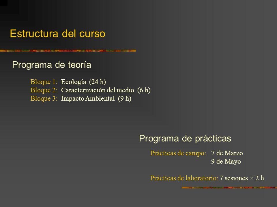 Estructura del curso Programa de teoría Bloque 1: Ecología (24 h) Bloque 2: Caracterización del medio (6 h) Bloque 3: Impacto Ambiental (9 h) Programa