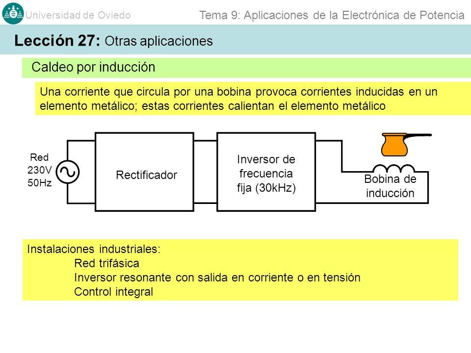 Universidad de Oviedo Tema 9: Aplicaciones de la Electrónica de Potencia Lámparas de Descarga Caldeo por inducción Lección 27: Otras aplicaciones Una corriente que circula por una bobina provoca corrientes inducidas en un elemento metálico; estas corrientes calientan el elemento metálico Rectificador Inversor de frecuencia fija (30kHz) Bobina de inducción Red 230V 50Hz Instalaciones industriales: Red trifásica Inversor resonante con salida en corriente o en tensión Control integral