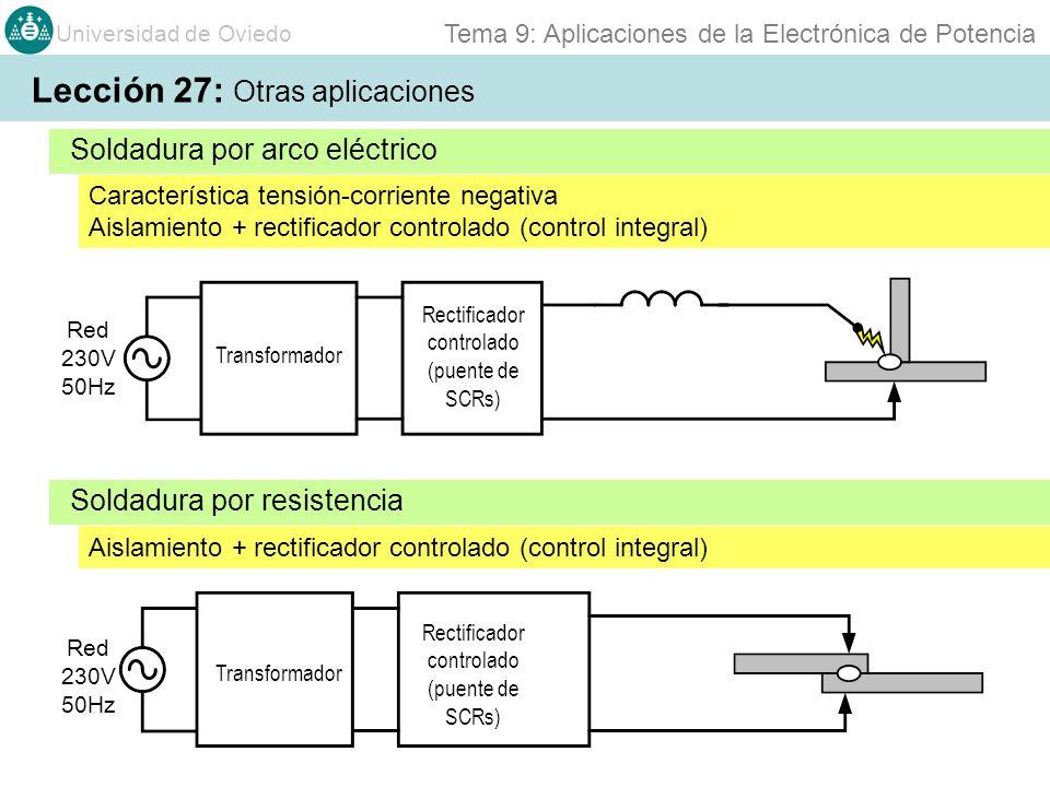 Universidad de Oviedo Tema 9: Aplicaciones de la Electrónica de Potencia Lámparas de Descarga Soldadura por arco eléctrico Lección 27: Otras aplicaciones Característica tensión-corriente negativa Aislamiento + rectificador controlado (control integral) Rectificador controlado (puente de SCRs) Transformador Red 230V 50Hz Soldadura por resistencia Aislamiento + rectificador controlado (control integral) Rectificador controlado (puente de SCRs) Transformador Red 230V 50Hz