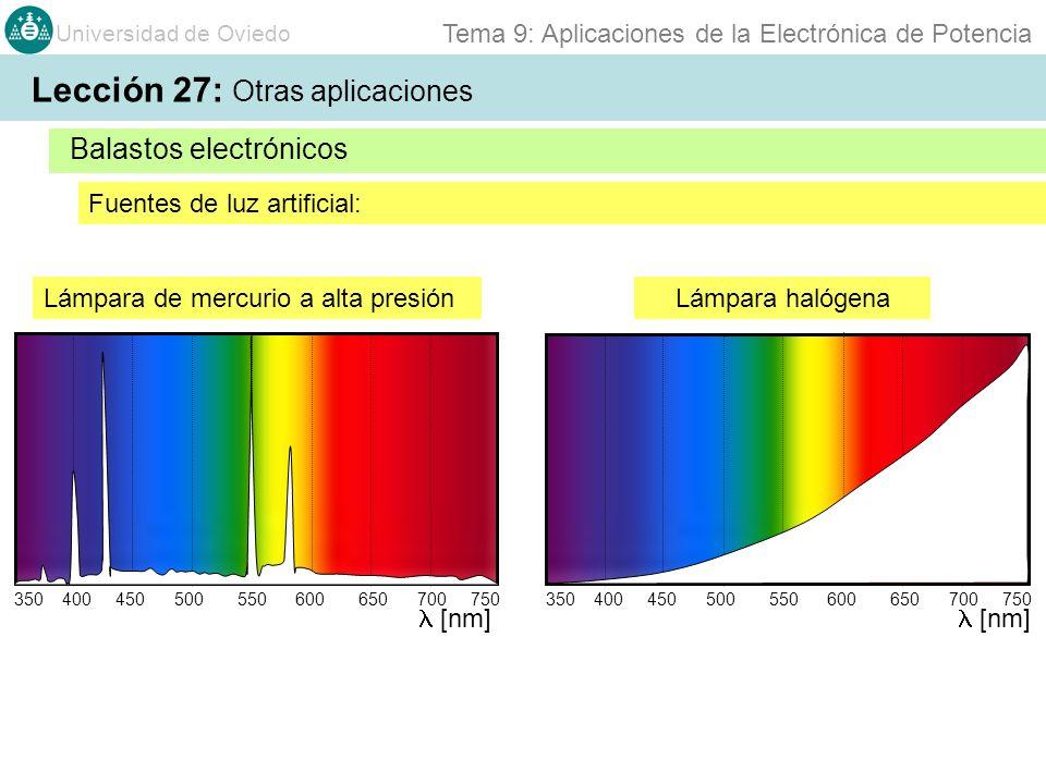 Universidad de Oviedo Tema 9: Aplicaciones de la Electrónica de Potencia Balastos electrónicos Lección 27: Otras aplicaciones Fuentes de luz artificial: 350 400 450 500 550 600 650 700 750 [nm] 350 400 450 500 550 600 650 700 750 [nm] Lámpara de mercurio a alta presiónLámpara halógena