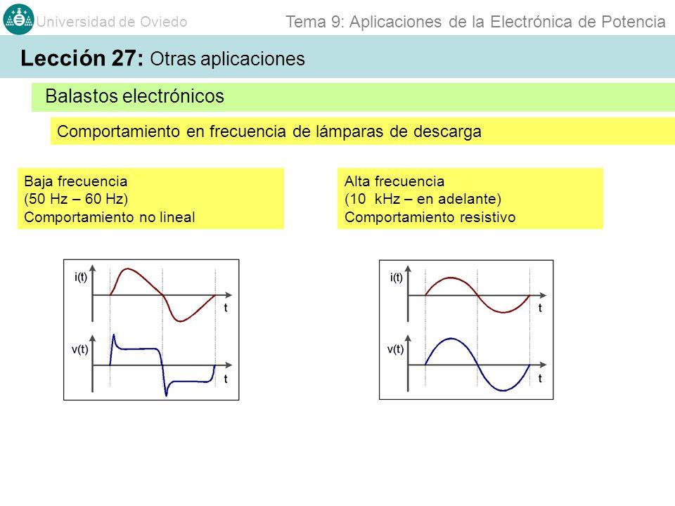 Universidad de Oviedo Tema 9: Aplicaciones de la Electrónica de Potencia Lámparas de Descarga Baja frecuencia (50 Hz – 60 Hz) Comportamiento no lineal Alta frecuencia (10 kHz – en adelante) Comportamiento resistivo Balastos electrónicos Lección 27: Otras aplicaciones Comportamiento en frecuencia de lámparas de descarga