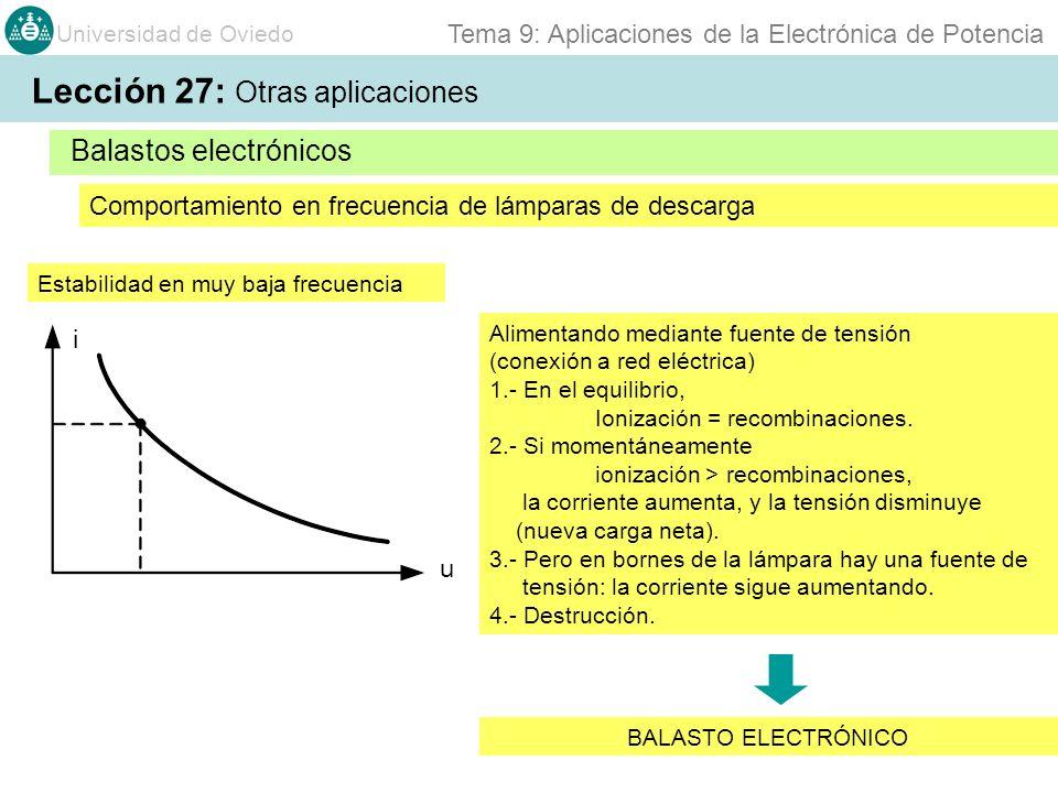 Universidad de Oviedo Tema 9: Aplicaciones de la Electrónica de Potencia Lámparas de Descarga Estabilidad en muy baja frecuencia Balastos electrónicos Lección 27: Otras aplicaciones Comportamiento en frecuencia de lámparas de descarga Alimentando mediante fuente de tensión (conexión a red eléctrica) 1.- En el equilibrio, Ionización = recombinaciones.