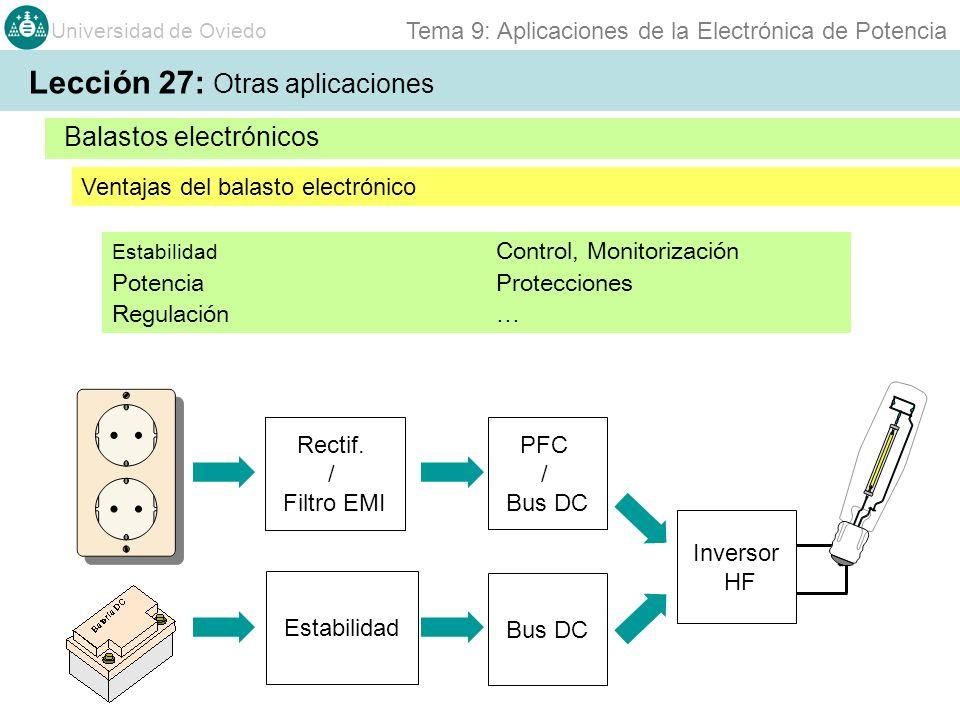 Universidad de Oviedo Tema 9: Aplicaciones de la Electrónica de Potencia Estabilidad Control, Monitorización PotenciaProtecciones Regulación… Rectif.