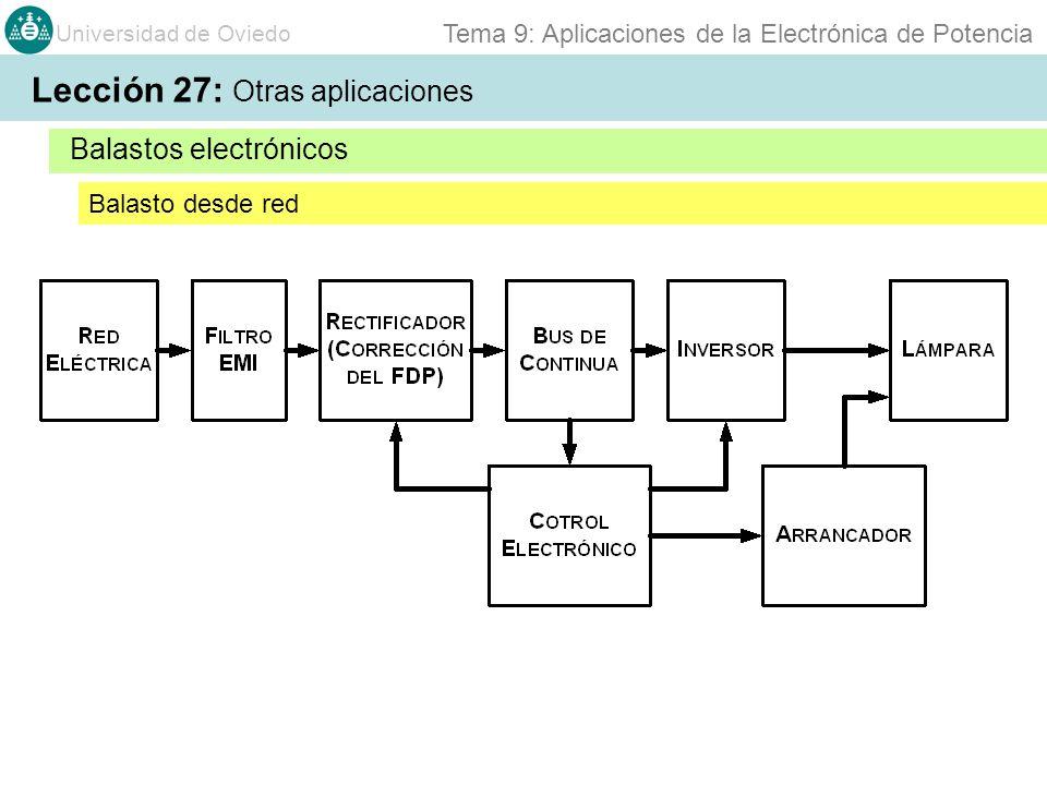 Universidad de Oviedo Tema 9: Aplicaciones de la Electrónica de Potencia Lámparas de Descarga Balastos electrónicos Lección 27: Otras aplicaciones Balasto desde red