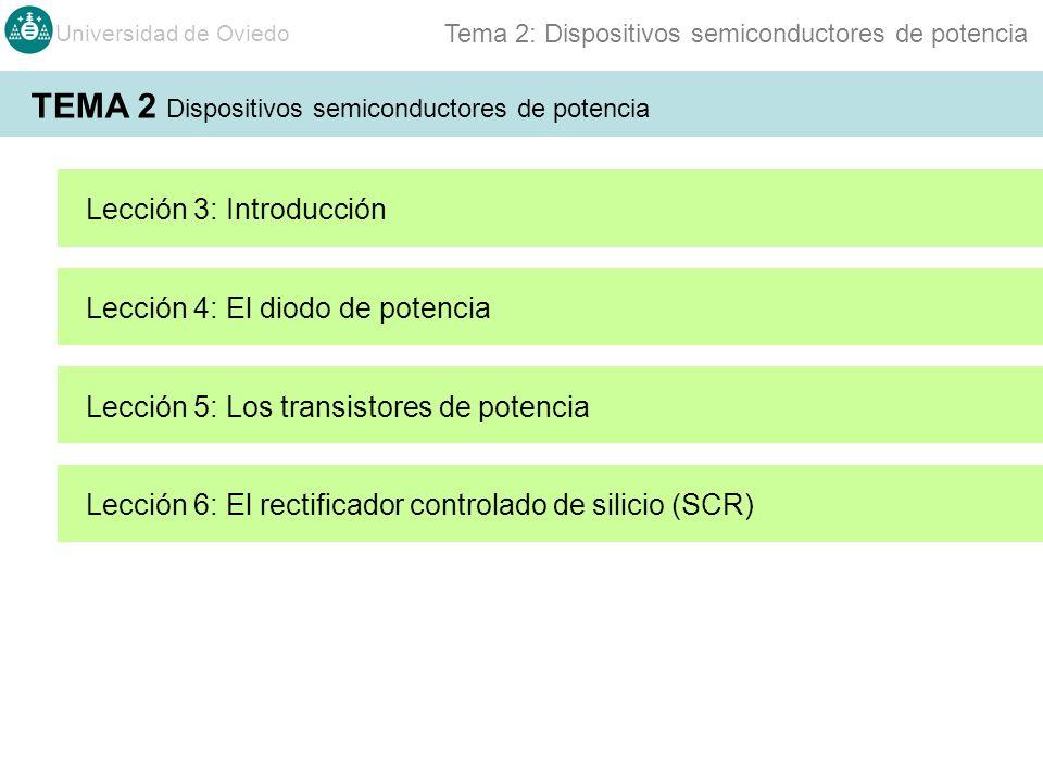 Universidad de Oviedo Tema 2: Dispositivos semiconductores de potencia TEMA 2 Dispositivos semiconductores de potencia Lección 3: Introducción Lección