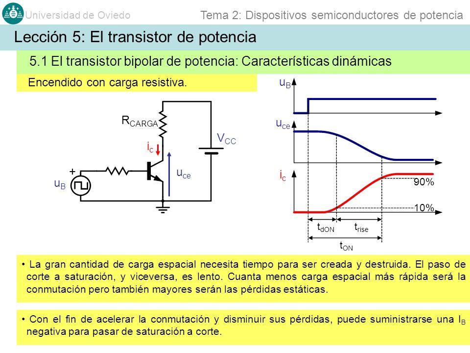 Universidad de Oviedo Tema 2: Dispositivos semiconductores de potencia Encendido con carga resistiva. La gran cantidad de carga espacial necesita tiem