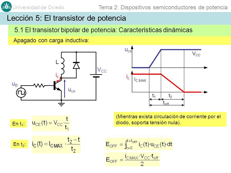 Universidad de Oviedo Tema 2: Dispositivos semiconductores de potencia En t 1 : En t 2 : (Mientras exista circulación de corriente por el diodo, sopor