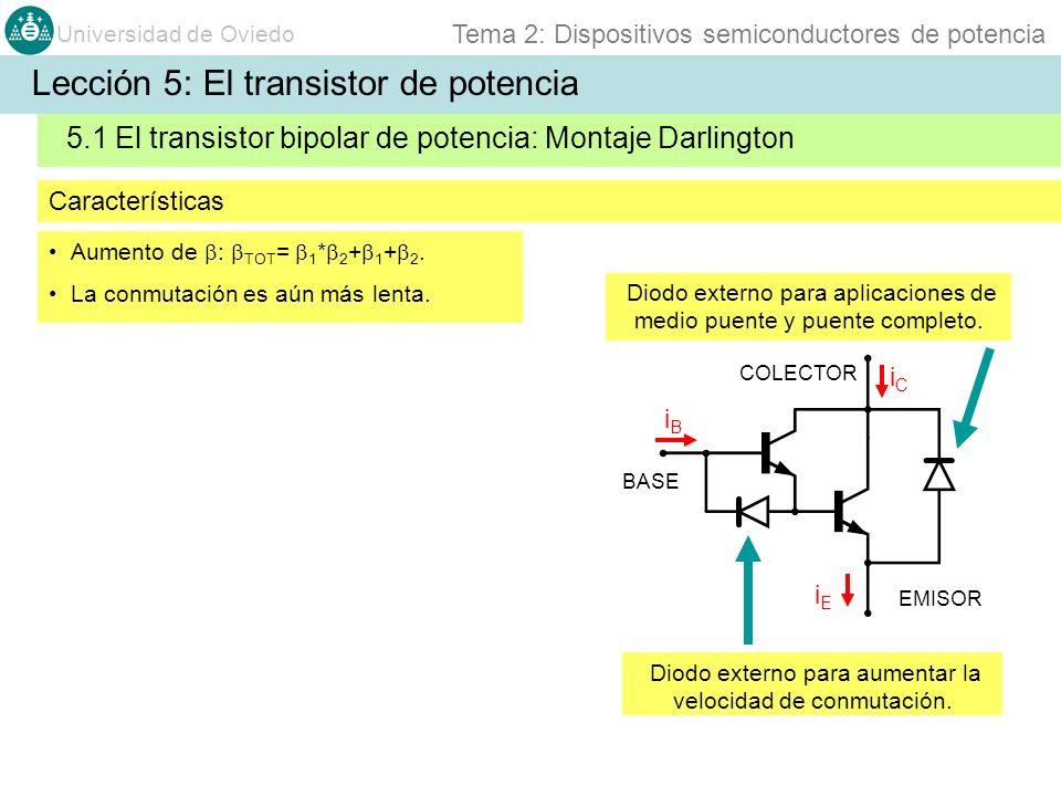 Universidad de Oviedo Tema 2: Dispositivos semiconductores de potencia Diodo externo para aplicaciones de medio puente y puente completo. Diodo extern