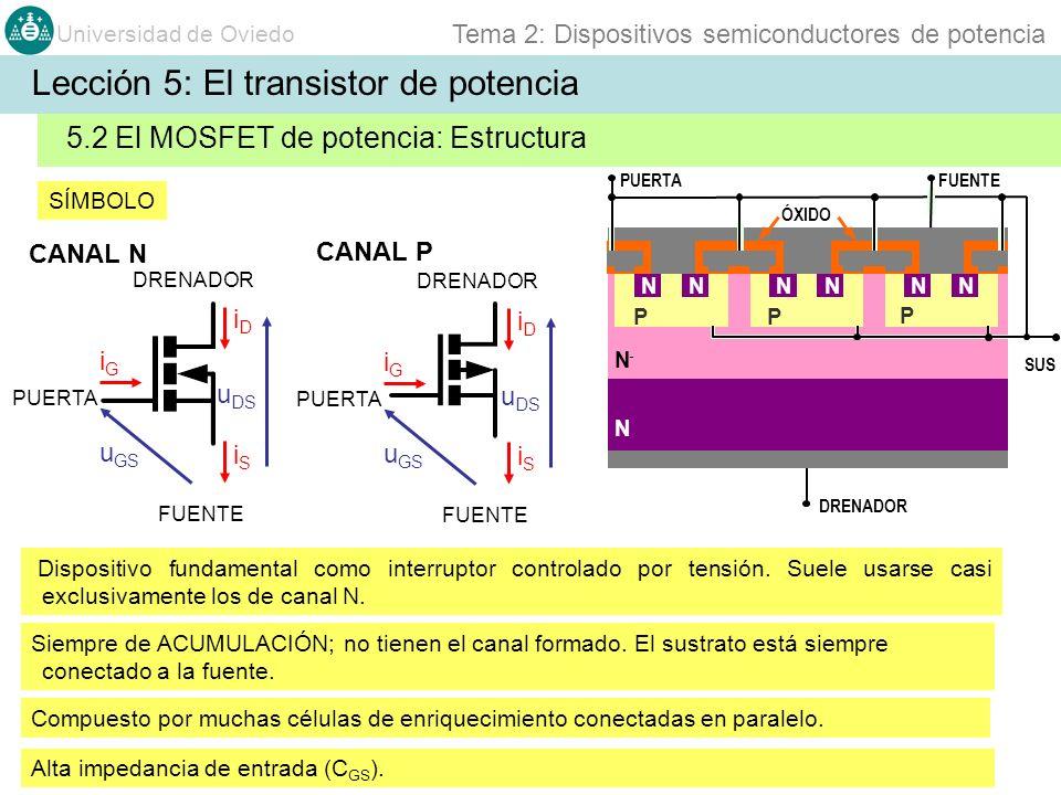 Universidad de Oviedo Tema 2: Dispositivos semiconductores de potencia 5.2 El MOSFET de potencia: Estructura Lección 5: El transistor de potencia Alta