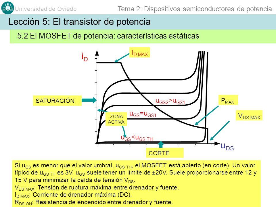 Universidad de Oviedo Tema 2: Dispositivos semiconductores de potencia Si u GS es menor que el valor umbral, u GS TH, el MOSFET está abierto (en corte