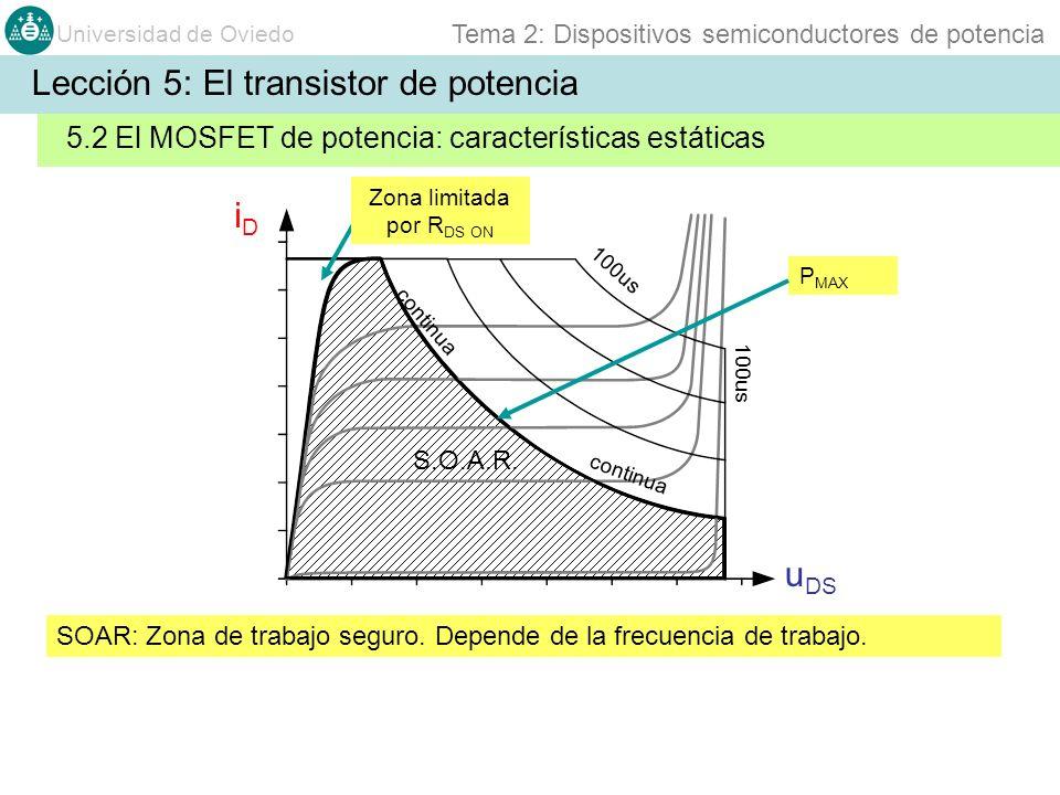 Universidad de Oviedo Tema 2: Dispositivos semiconductores de potencia SOAR: Zona de trabajo seguro. Depende de la frecuencia de trabajo. Lección 5: E