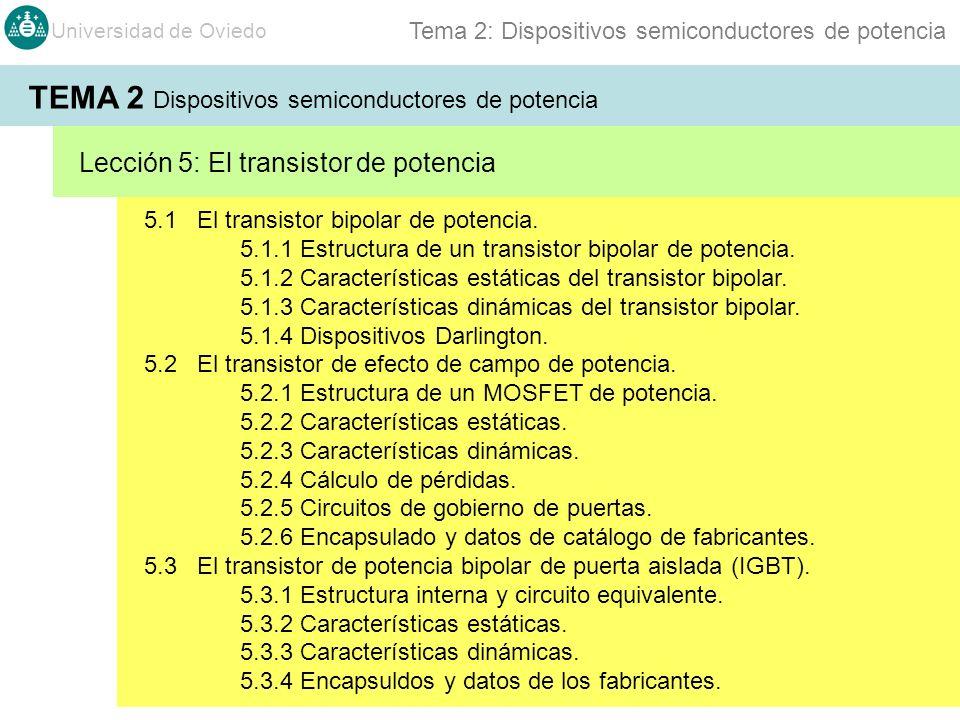 Universidad de Oviedo Tema 2: Dispositivos semiconductores de potencia 5.1 El transistor bipolar de potencia iBiB iCiC iEiE Base de pequeño espesor aumenta β Base de pequeño espesor menor tensión de ruptura SÍMBOLO DISEÑO: Especificar DOPADOS y ESPESORES (p.ej.: el espesor de la capa N - determina la tensión de ruptura) Lección 5: El transistor de potencia u CE u BE iBiB iCiC iEiE BASE EMISOR COLECTOR u CE u BE BASE EMISOR COLECTOR Presentan varias bases y emisores entrelazados, para evitar la concentración de corriente.