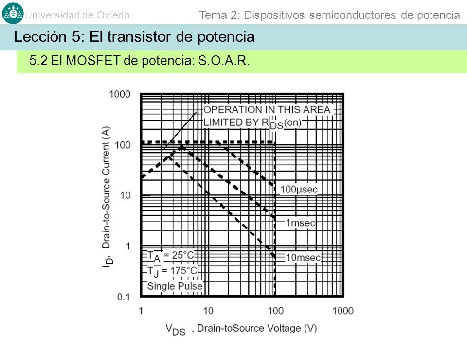 Universidad de Oviedo Tema 2: Dispositivos semiconductores de potencia Lección 5: El transistor de potencia 5.2 El MOSFET de potencia: S.O.A.R.