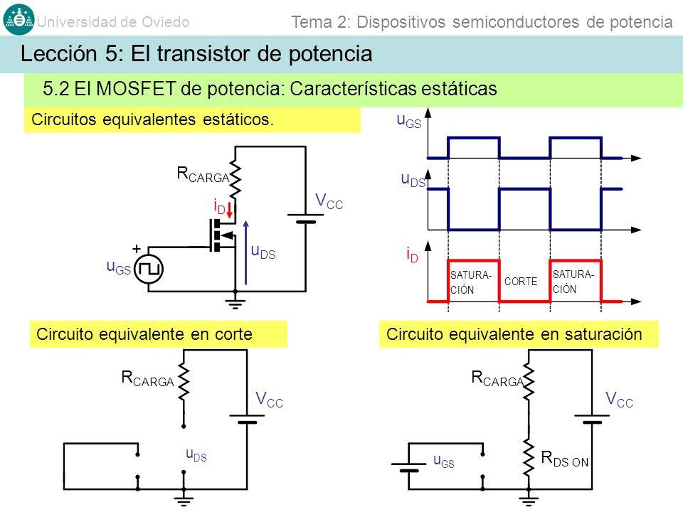 Universidad de Oviedo Tema 2: Dispositivos semiconductores de potencia Circuitos equivalentes estáticos. Circuito equivalente en corte u DS u GS u DS
