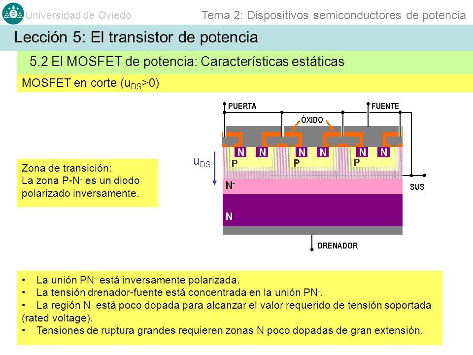 Universidad de Oviedo Tema 2: Dispositivos semiconductores de potencia La unión PN - está inversamente polarizada. La tensión drenador-fuente está con