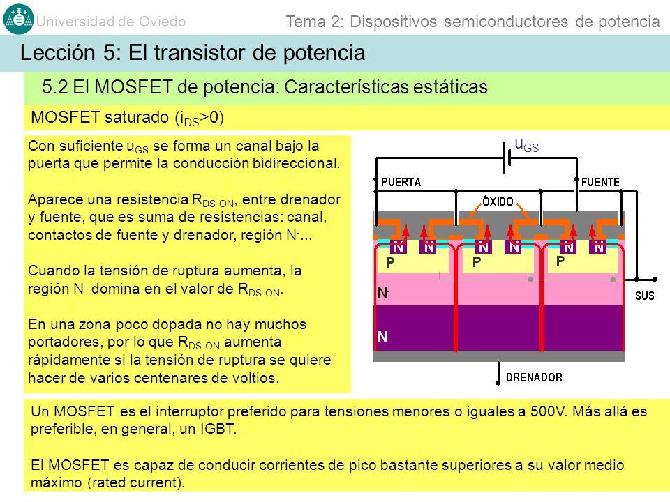 Universidad de Oviedo Tema 2: Dispositivos semiconductores de potencia MOSFET saturado (i DS >0) 5.2 El MOSFET de potencia: Características estáticas