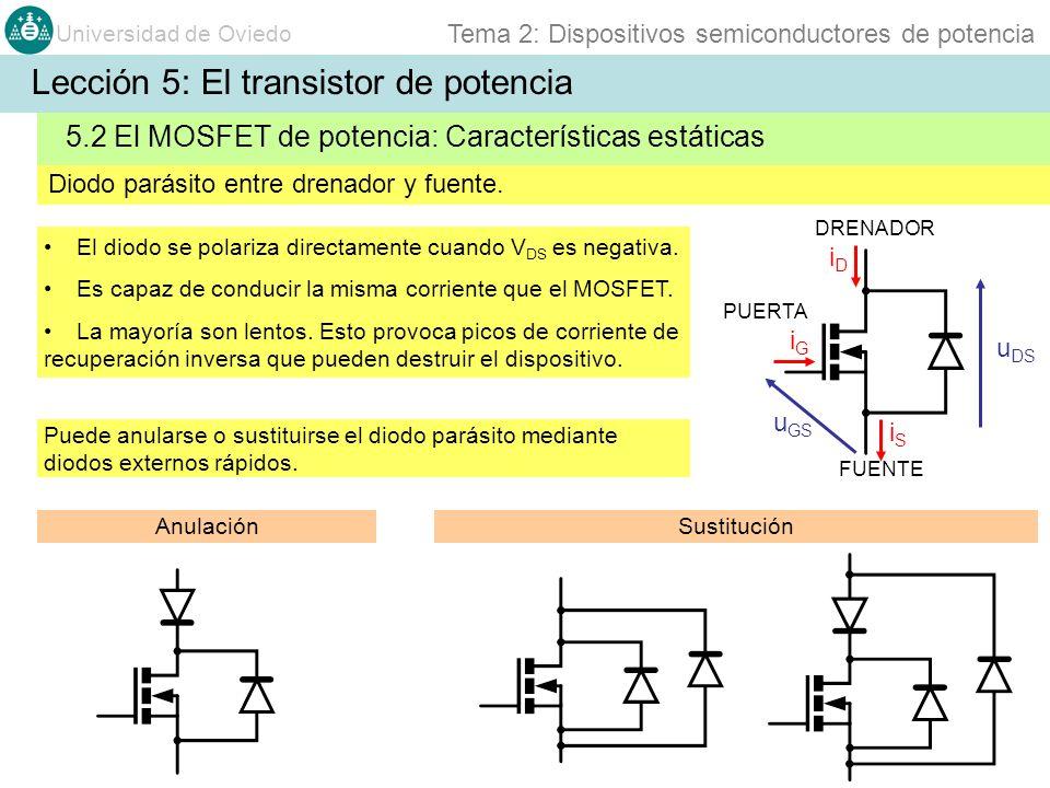 Universidad de Oviedo Tema 2: Dispositivos semiconductores de potencia El diodo se polariza directamente cuando V DS es negativa. Es capaz de conducir