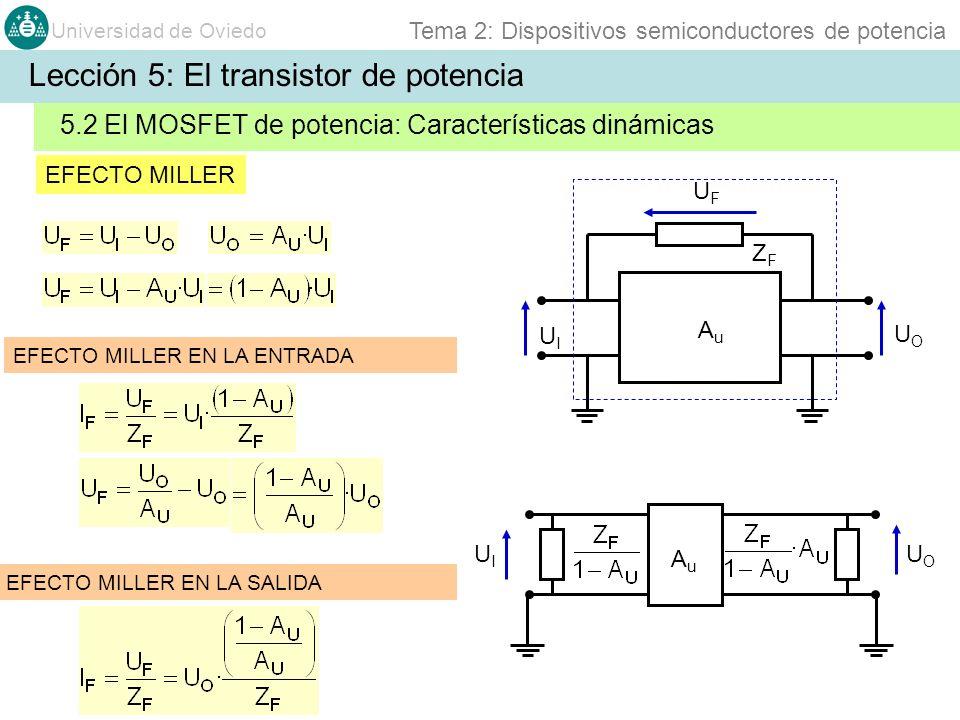Universidad de Oviedo Tema 2: Dispositivos semiconductores de potencia EFECTO MILLER AuAu UIUI UOUO UFUF ZFZF EFECTO MILLER EN LA ENTRADA AuAu UIUI UO