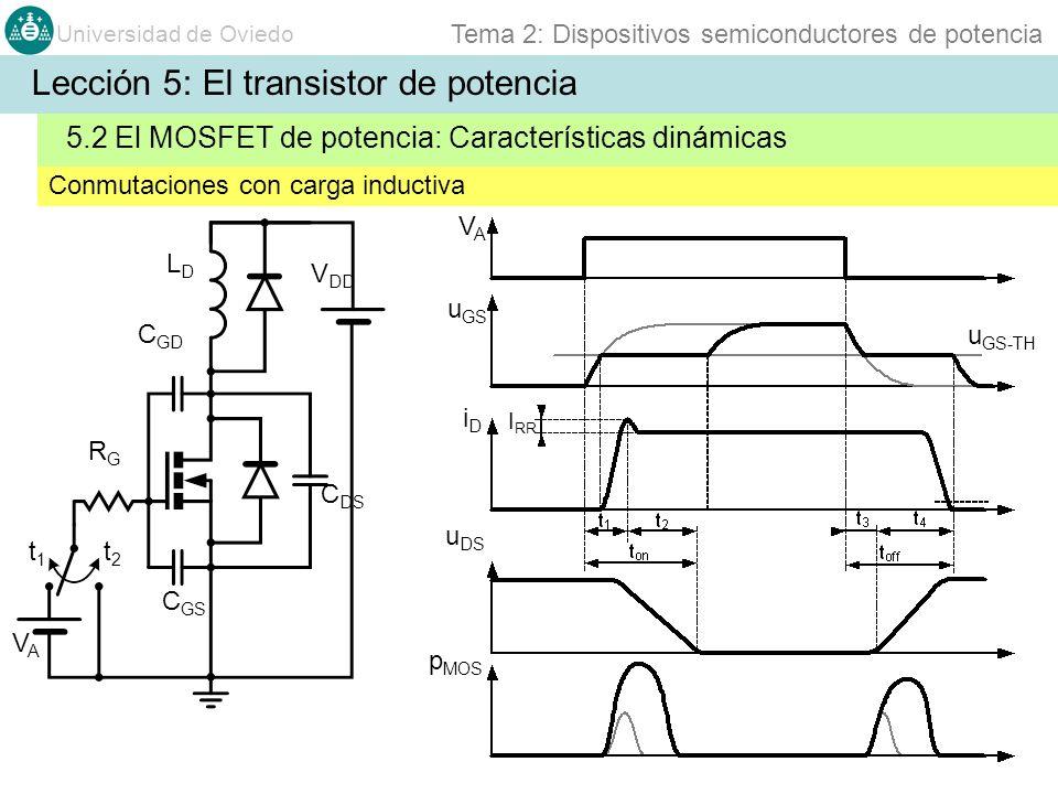 Universidad de Oviedo Tema 2: Dispositivos semiconductores de potencia Conmutaciones con carga inductiva 5.2 El MOSFET de potencia: Características di