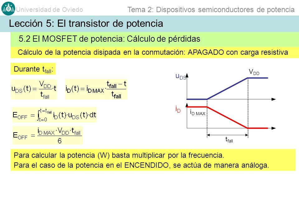 Universidad de Oviedo Tema 2: Dispositivos semiconductores de potencia Cálculo de la potencia disipada en la conmutación: APAGADO con carga resistiva