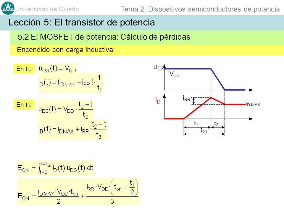 Universidad de Oviedo Tema 2: Dispositivos semiconductores de potencia Lección 5: El transistor de potencia u DS iDiD t on t2t2 t1t1 i RR V DD i D MAX