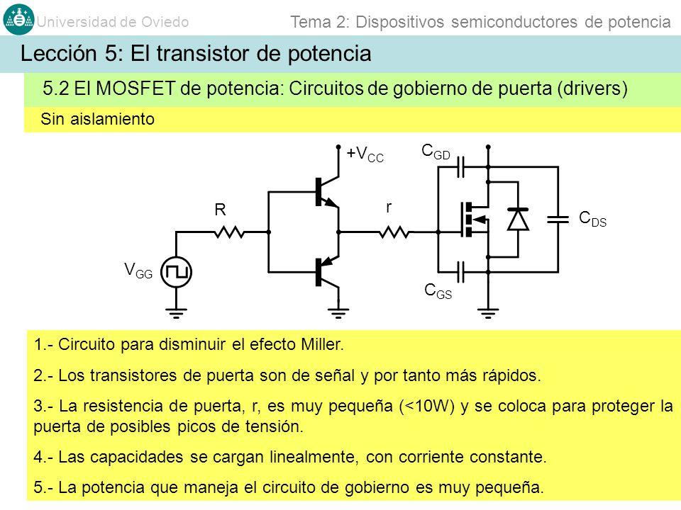 Universidad de Oviedo Tema 2: Dispositivos semiconductores de potencia 1.- Circuito para disminuir el efecto Miller. 2.- Los transistores de puerta so