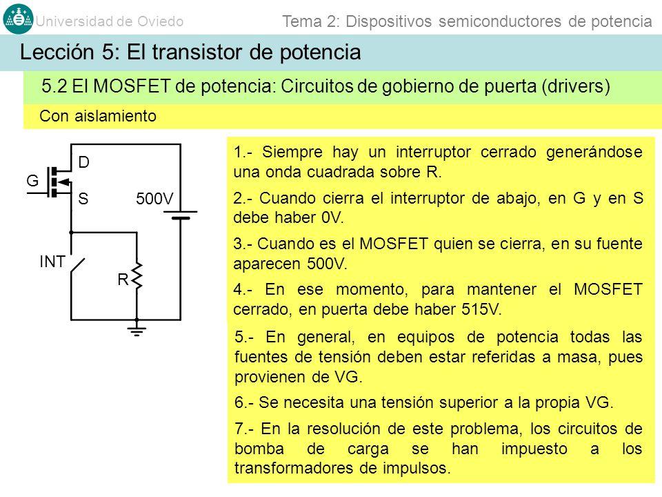 Universidad de Oviedo Tema 2: Dispositivos semiconductores de potencia Lección 5: El transistor de potencia Con aislamiento 5.2 El MOSFET de potencia: