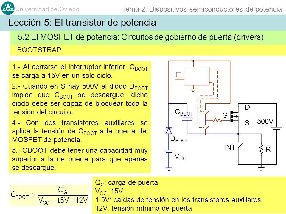 Universidad de Oviedo Tema 2: Dispositivos semiconductores de potencia Lección 5: El transistor de potencia BOOTSTRAP 5.2 El MOSFET de potencia: Circu