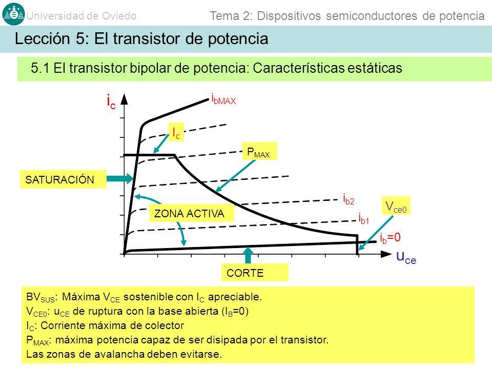 Universidad de Oviedo Tema 2: Dispositivos semiconductores de potencia Encendido con carga inductiva: 5.1 El transistor bipolar de potencia: Características dinámicas Lección 5: El transistor de potencia u ce icic t on t2t2 t1t1 u ce uBuB icic V CC L i RR V CC i C MAX En t 1 : En t 2 :