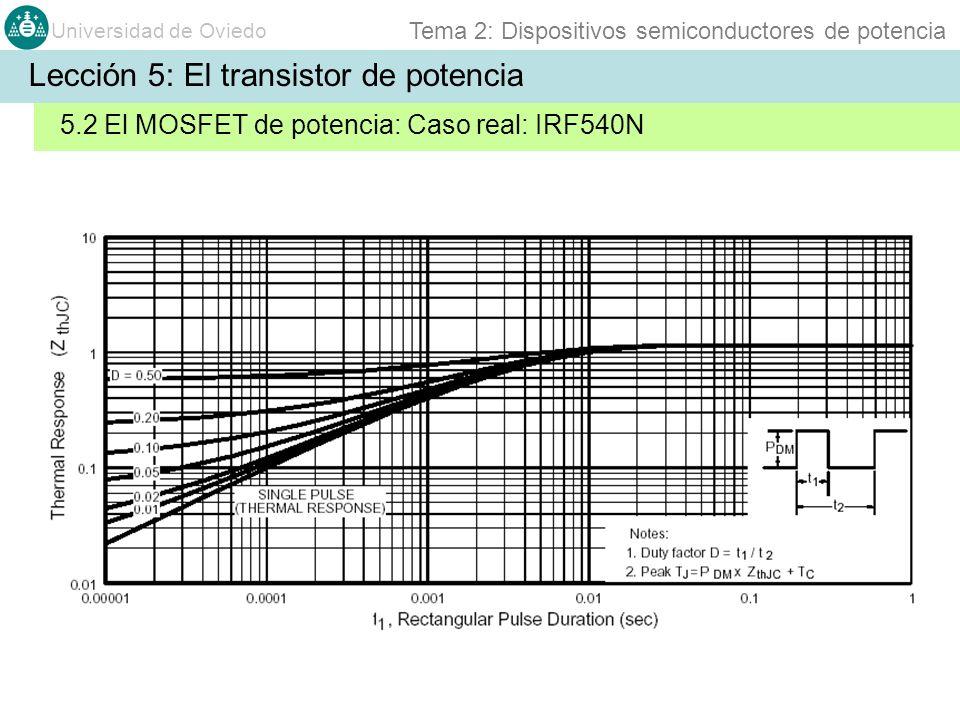 Universidad de Oviedo Tema 2: Dispositivos semiconductores de potencia Lección 5: El transistor de potencia 5.2 El MOSFET de potencia: Caso real: IRF5