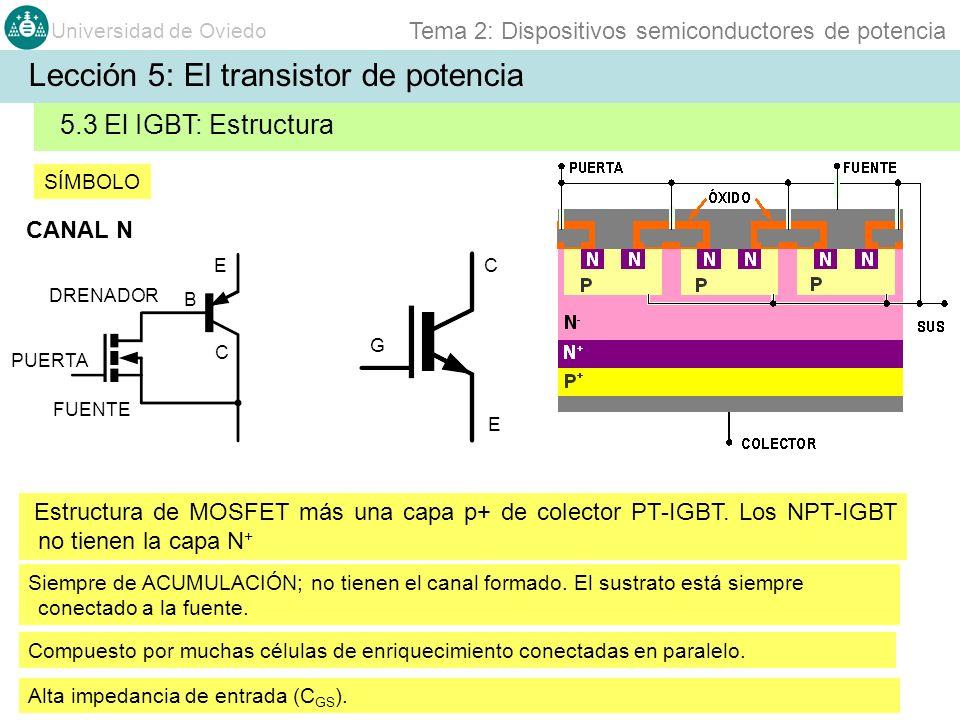Universidad de Oviedo Tema 2: Dispositivos semiconductores de potencia 5.3 El IGBT: Estructura Lección 5: El transistor de potencia Alta impedancia de