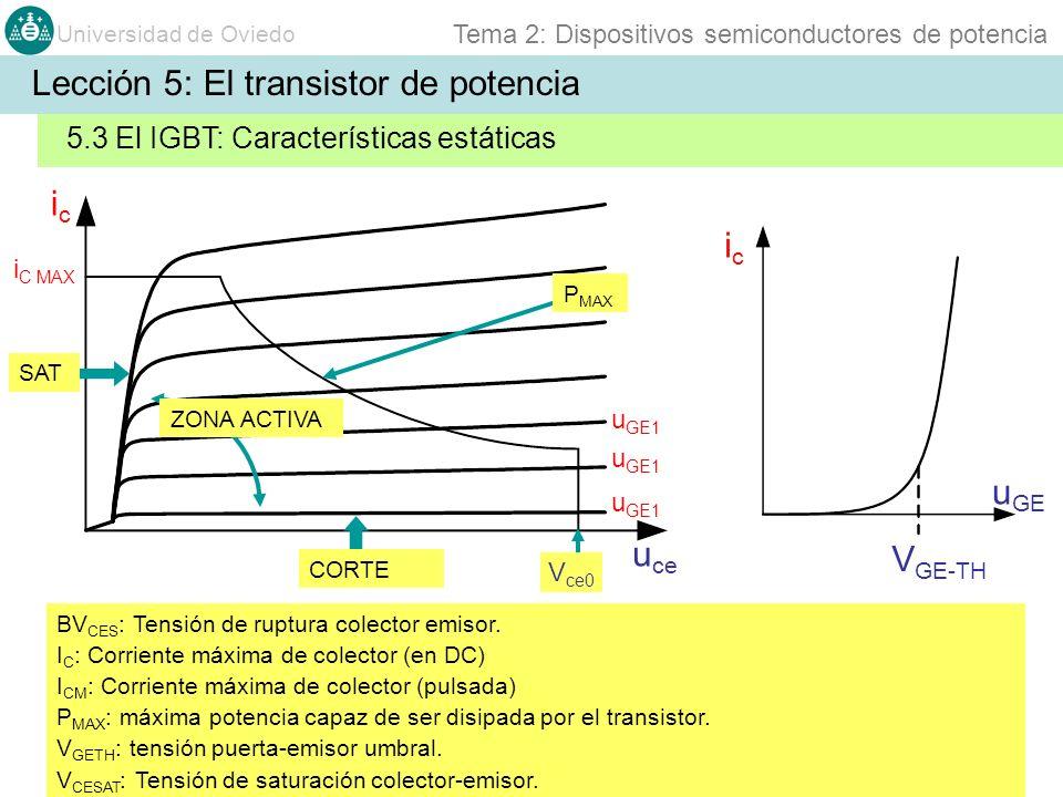 Universidad de Oviedo Tema 2: Dispositivos semiconductores de potencia BV CES : Tensión de ruptura colector emisor. I C : Corriente máxima de colector