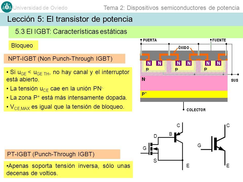 Universidad de Oviedo Tema 2: Dispositivos semiconductores de potencia Apenas soporta tensión inversa, sólo unas decenas de voltios. PT-IGBT (Punch-Th