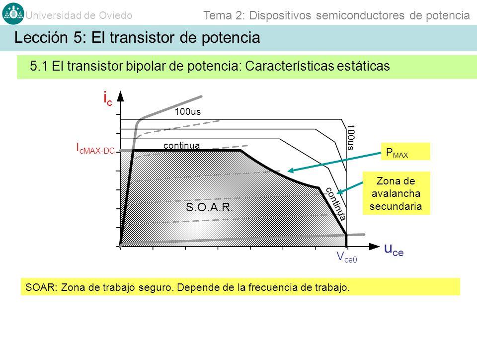 Universidad de Oviedo Tema 2: Dispositivos semiconductores de potencia SOAR: Zona de trabajo seguro. Depende de la frecuencia de trabajo. 5.1 El trans