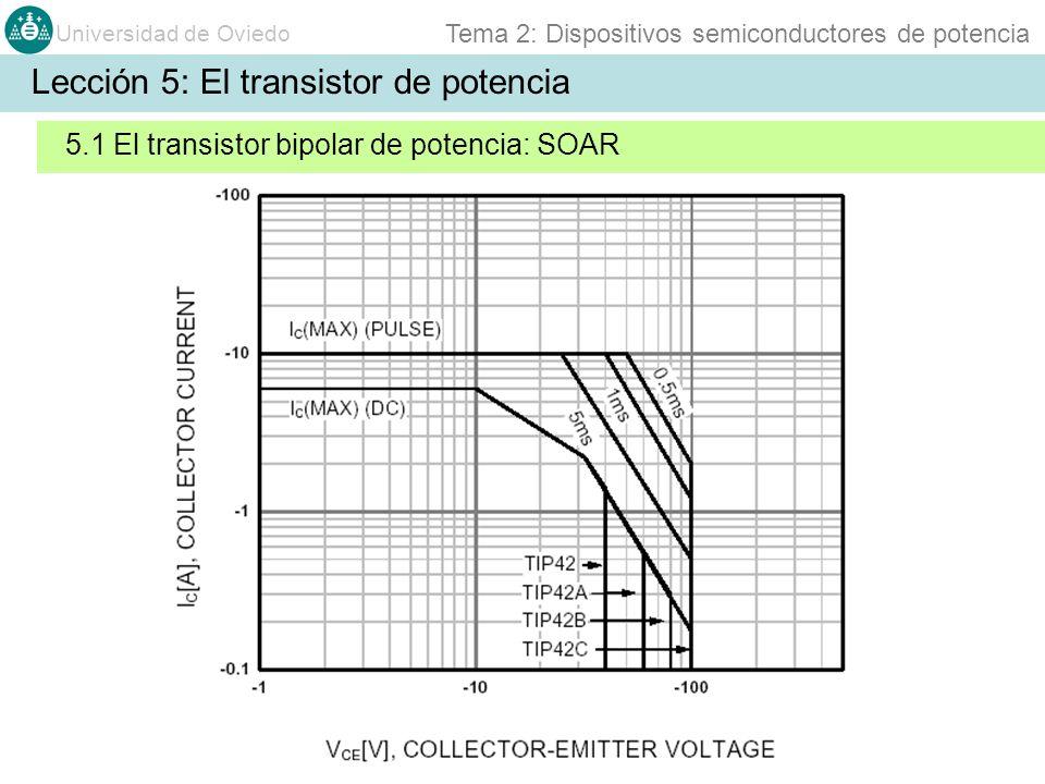 Universidad de Oviedo Tema 2: Dispositivos semiconductores de potencia 5.1 El transistor bipolar de potencia: SOAR Lección 5: El transistor de potenci