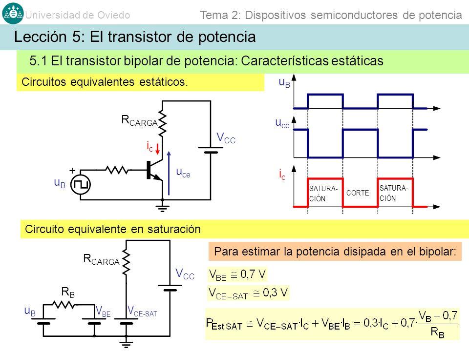 Universidad de Oviedo Tema 2: Dispositivos semiconductores de potencia Conmutaciones con carga resistiva pura 5.3 El IGBT: Características dinámicas Lección 5: El transistor de potencia V DD VAVA RGRG RCRC t0t0 t4t4 VAVA u GE u GS-TH iCiC u CE p IGBT