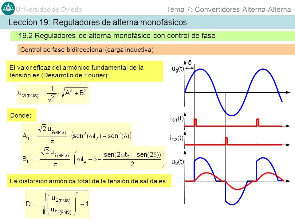 Universidad de Oviedo Tema 7: Convertidores Alterna-Alterna Control de fase bidireccional (carga inductiva) 19.2 Reguladores de alterna monofásico con