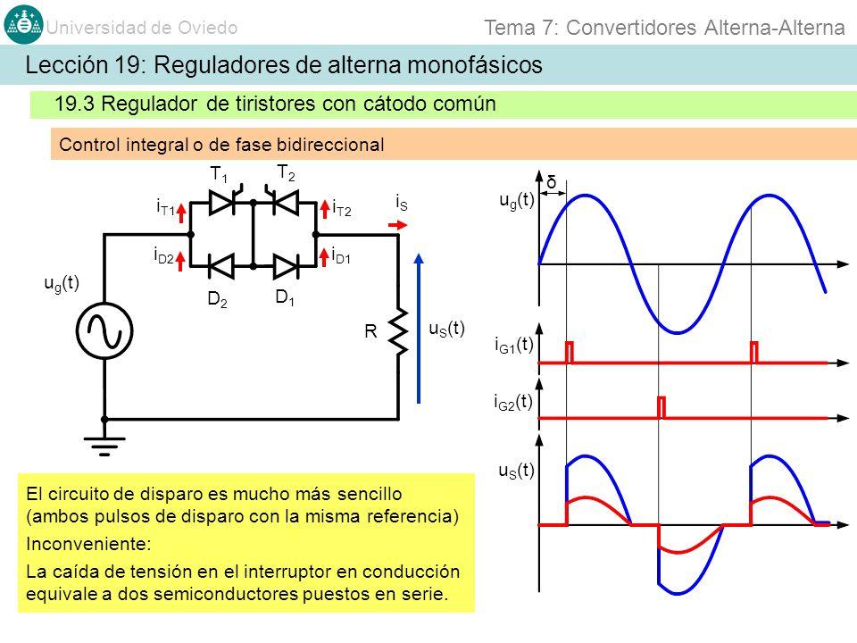 Universidad de Oviedo Tema 7: Convertidores Alterna-Alterna Control integral o de fase bidireccional 19.3 Regulador de tiristores con cátodo común δ u
