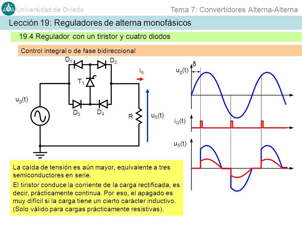 Universidad de Oviedo Tema 7: Convertidores Alterna-Alterna Control integral o de fase bidireccional 19.4 Regulador con un tiristor y cuatro diodos δ