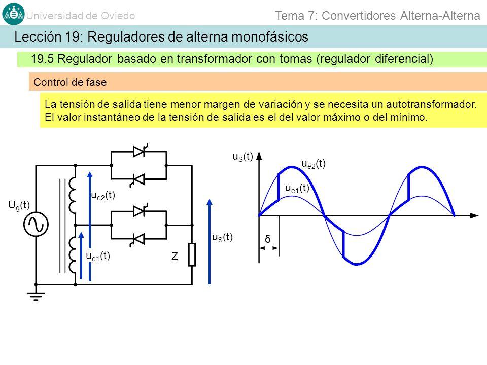 Universidad de Oviedo Tema 7: Convertidores Alterna-Alterna Lección 18: Introducción U g (t) u S (t) La tensión de salida tiene menor margen de variac