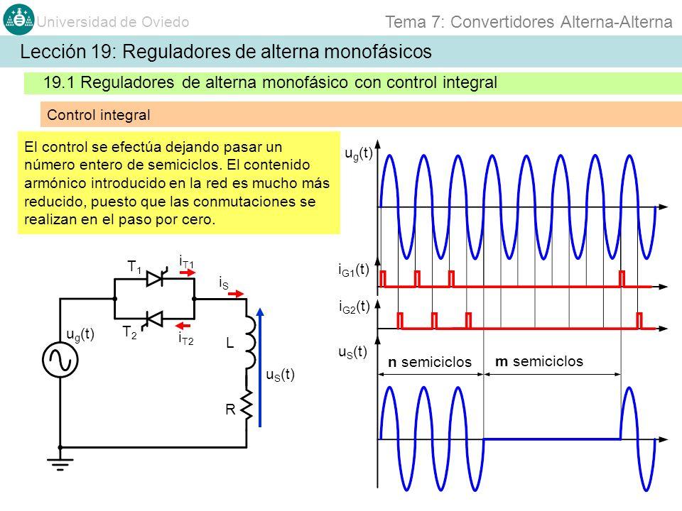 Universidad de Oviedo Tema 7: Convertidores Alterna-Alterna Control integral 19.1 Reguladores de alterna monofásico con control integral u g (t) T1T1