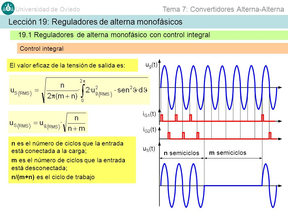 Universidad de Oviedo Tema 7: Convertidores Alterna-Alterna Control integral 19.1 Reguladores de alterna monofásico con control integral m semiciclos