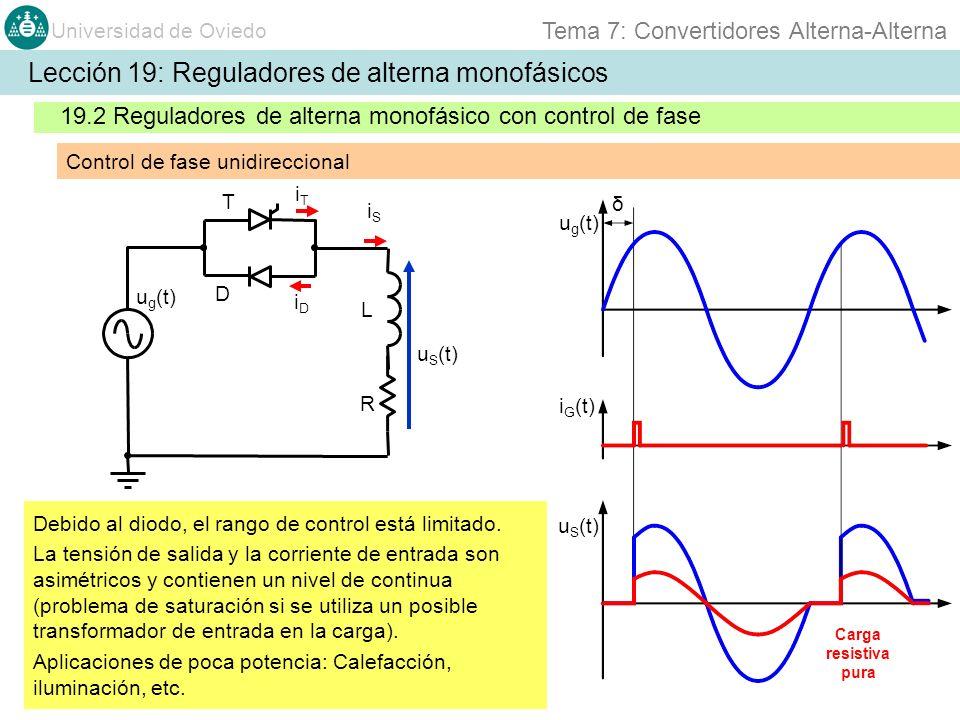 Universidad de Oviedo Tema 7: Convertidores Alterna-Alterna Control de fase unidireccional 19.2 Reguladores de alterna monofásico con control de fase