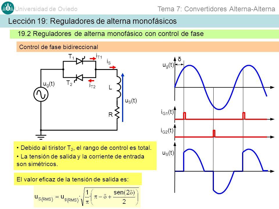 Universidad de Oviedo Tema 7: Convertidores Alterna-Alterna Control de fase bidireccional 19.2 Reguladores de alterna monofásico con control de fase δ
